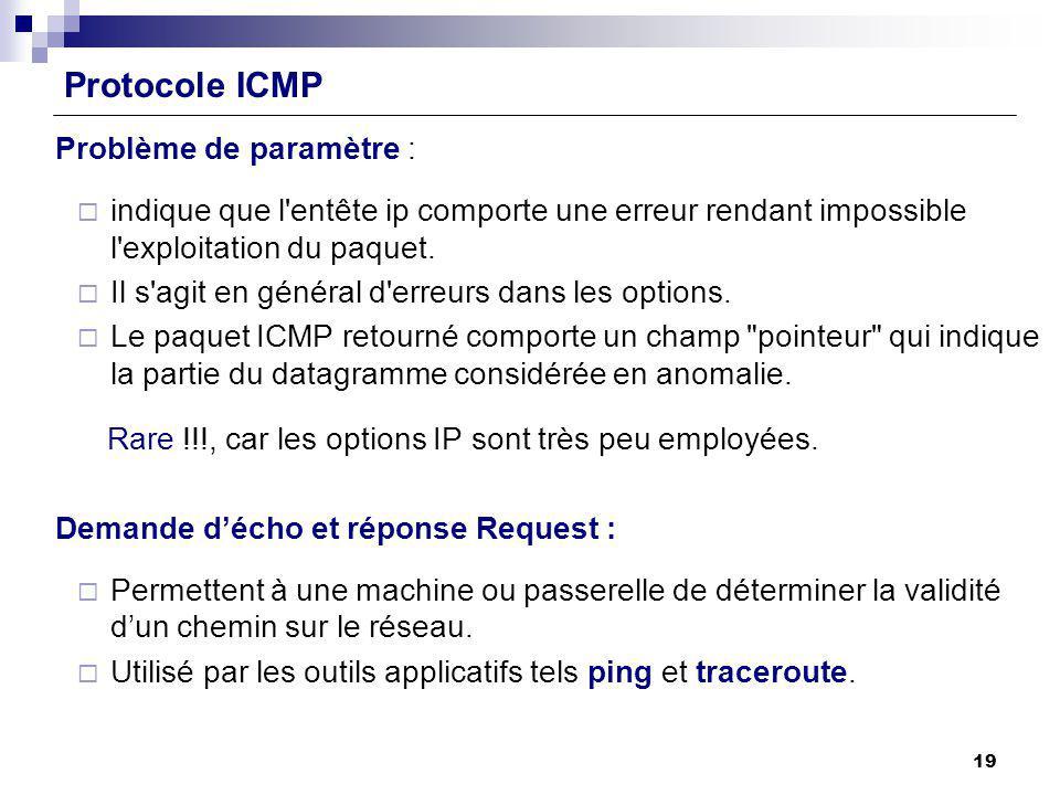 Protocole ICMP Problème de paramètre : indique que l'entête ip comporte une erreur rendant impossible l'exploitation du paquet. Il s'agit en général d