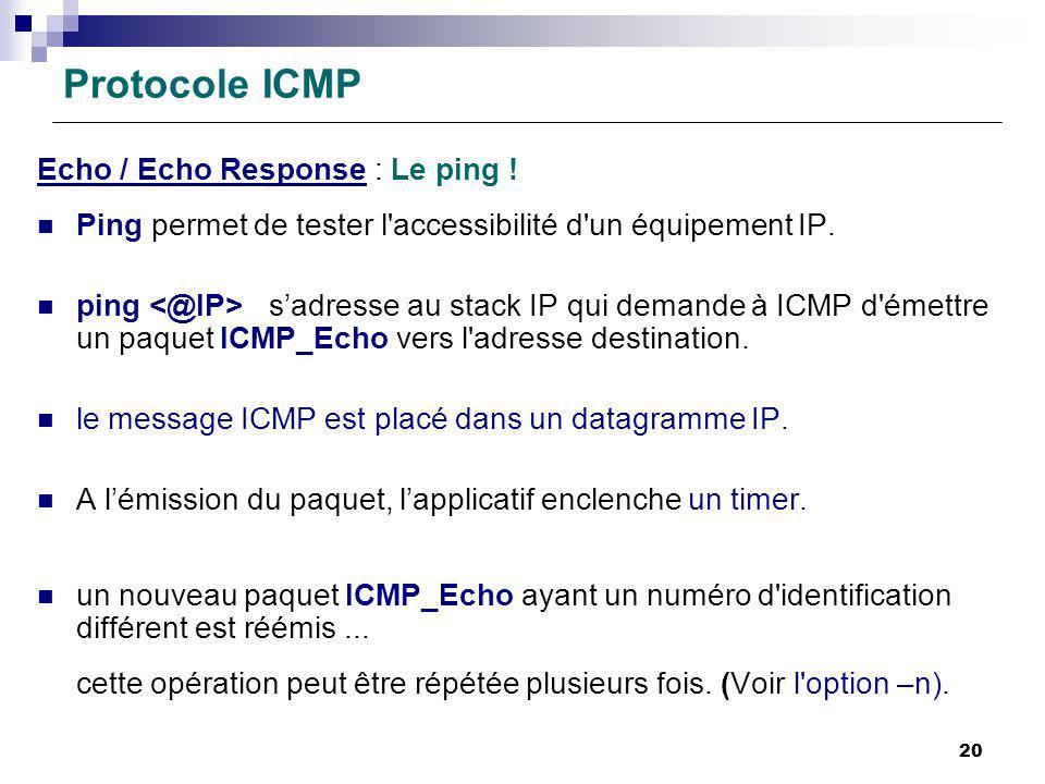 Protocole ICMP Echo / Echo Response : Le ping ! Ping permet de tester l'accessibilité d'un équipement IP. ping sadresse au stack IP qui demande à ICMP