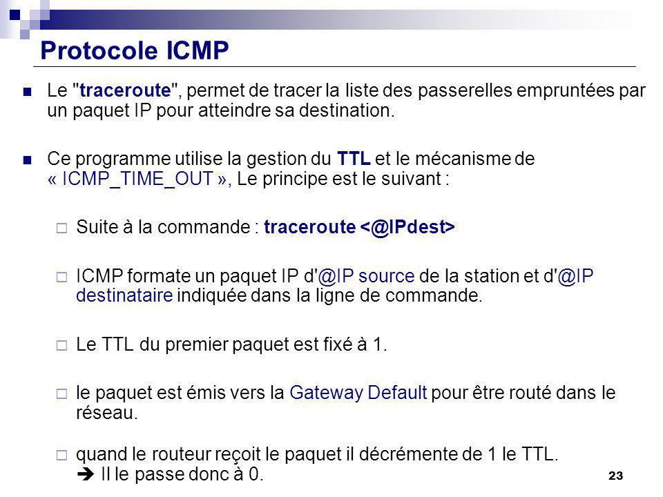 Protocole ICMP Le