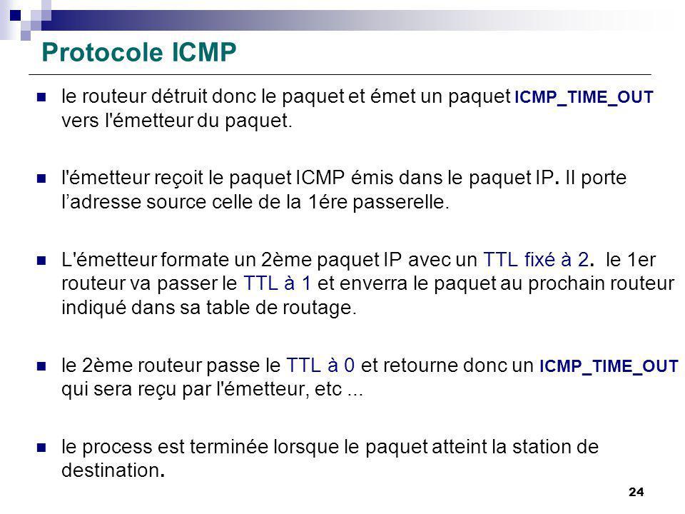 Protocole ICMP le routeur détruit donc le paquet et émet un paquet ICMP_TIME_OUT vers l'émetteur du paquet. l'émetteur reçoit le paquet ICMP émis dans