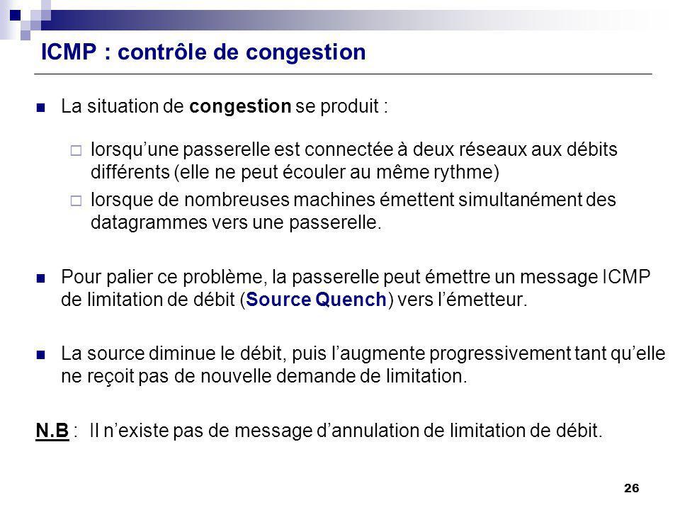 ICMP : contrôle de congestion La situation de congestion se produit : lorsquune passerelle est connectée à deux réseaux aux débits différents (elle ne