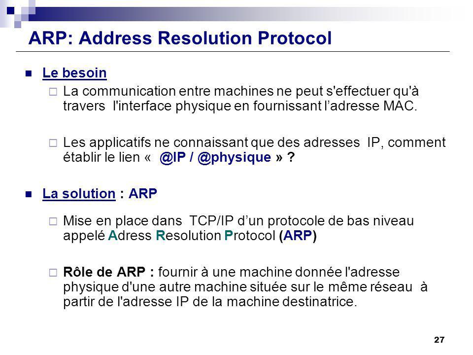 ARP: Address Resolution Protocol Le besoin La communication entre machines ne peut s'effectuer qu'à travers l'interface physique en fournissant ladres