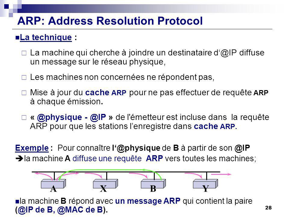 ARP: Address Resolution Protocol La technique : La machine qui cherche à joindre un destinataire d@IP diffuse un message sur le réseau physique, Les m