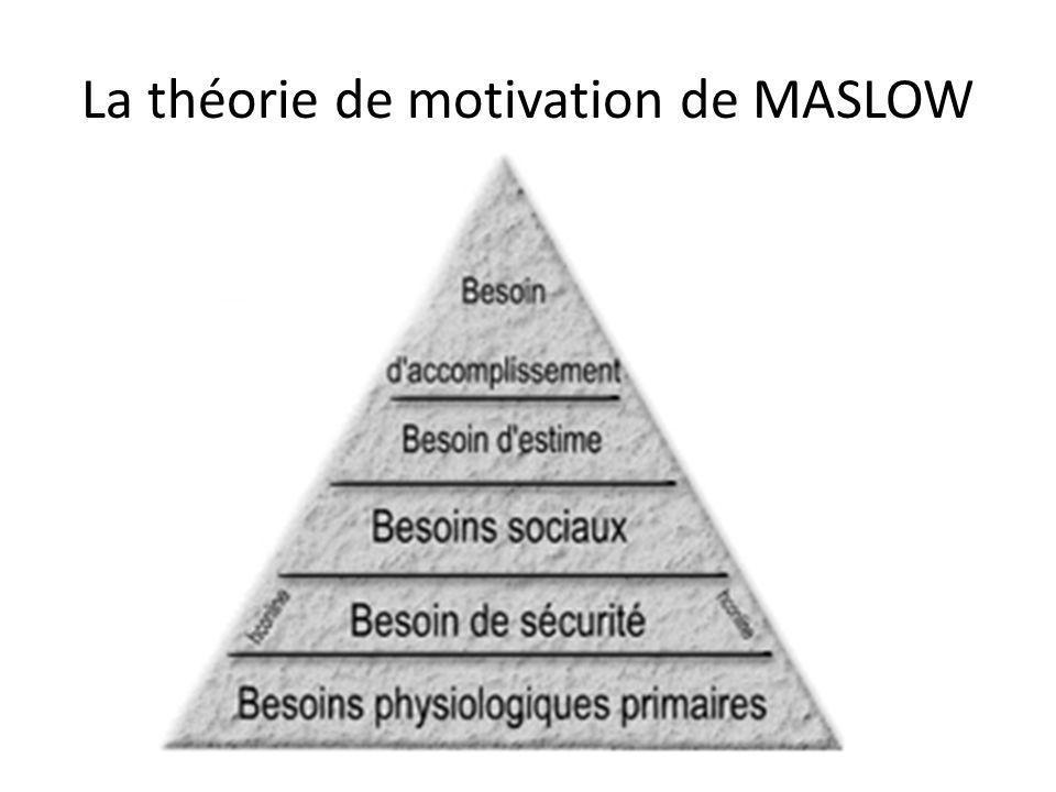 La théorie de motivation de MASLOW