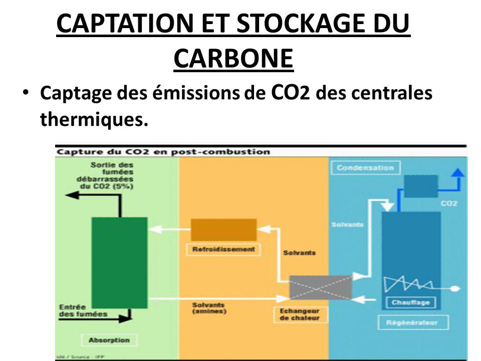 Captage des émissions de CO 2 des centrales thermiques.