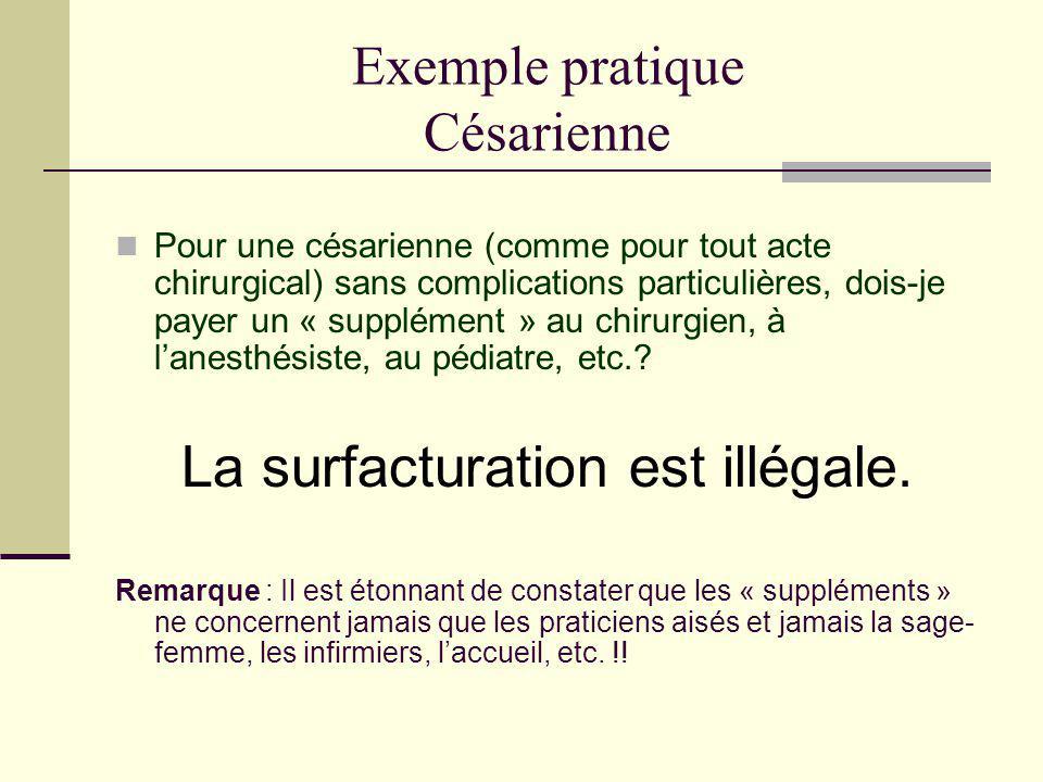 Exemple pratique Césarienne Pour une césarienne (comme pour tout acte chirurgical) sans complications particulières, dois-je payer un « supplément » a