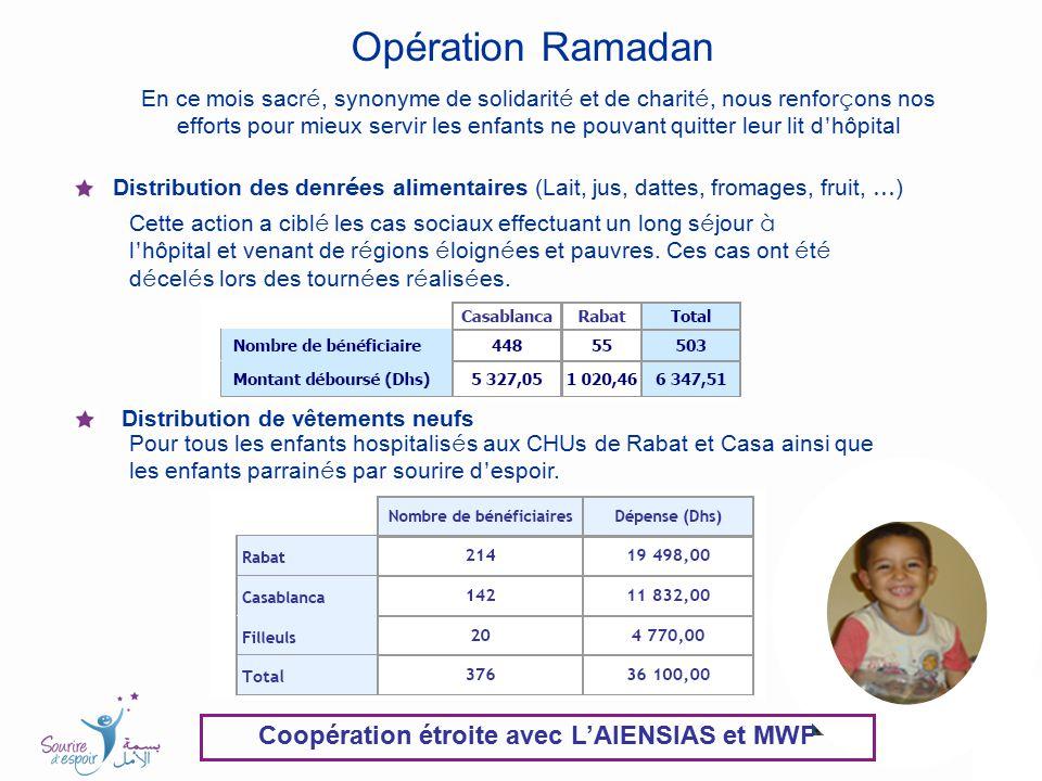 13 Pour tous les enfants hospitalis é s aux CHUs de Rabat et Casa ainsi que les enfants parrain é s par sourire d espoir. Opération Ramadan Cette acti