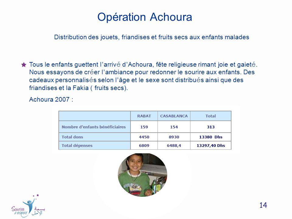 14 Opération Achoura Distribution des jouets, friandises et fruits secs aux enfants malades Tous le enfants guettent l arriv é d Achoura, fête religie