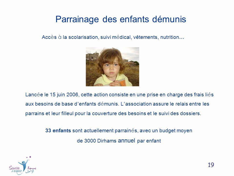 19 Parrainage des enfants démunis Lanc é e le 15 juin 2006, cette action consiste en une prise en charge des frais li é s aux besoins de base d enfant