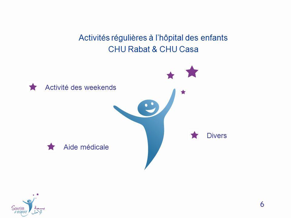 6 Activités régulières à lhôpital des enfants CHU Rabat & CHU Casa Activité des weekends Aide médicale Divers