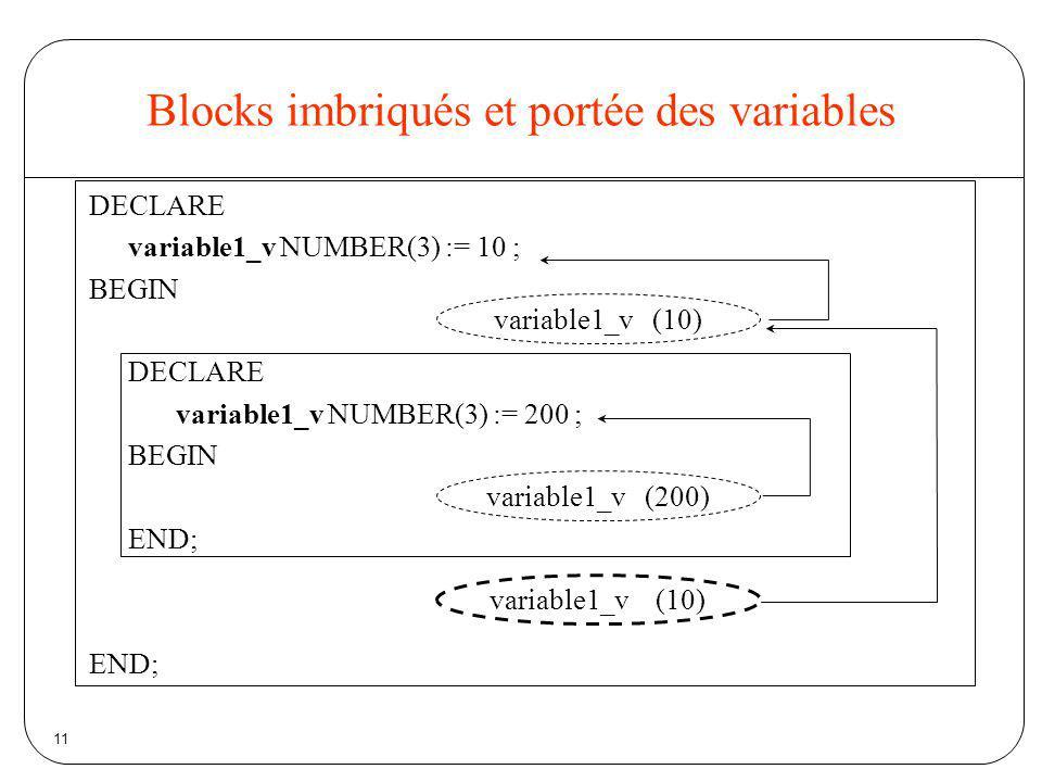 11 Blocks imbriqués et portée des variables DECLARE variable1_v NUMBER(3) := 10 ; BEGIN DECLARE variable1_v NUMBER(3) := 200 ; BEGIN END; variable1_v