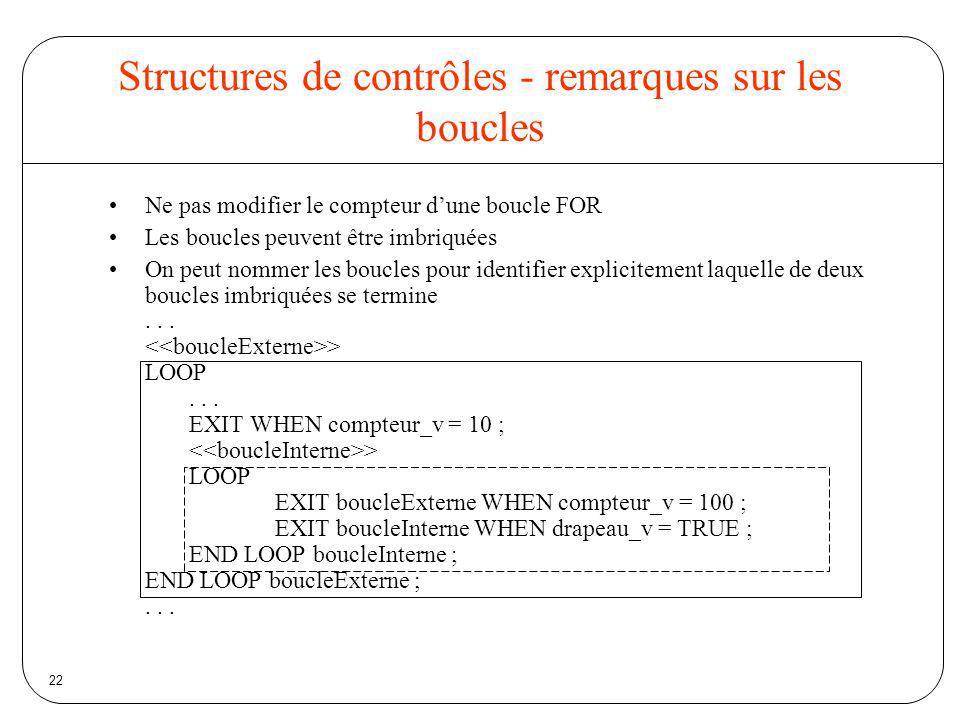 22 Structures de contrôles - remarques sur les boucles Ne pas modifier le compteur dune boucle FOR Les boucles peuvent être imbriquées On peut nommer