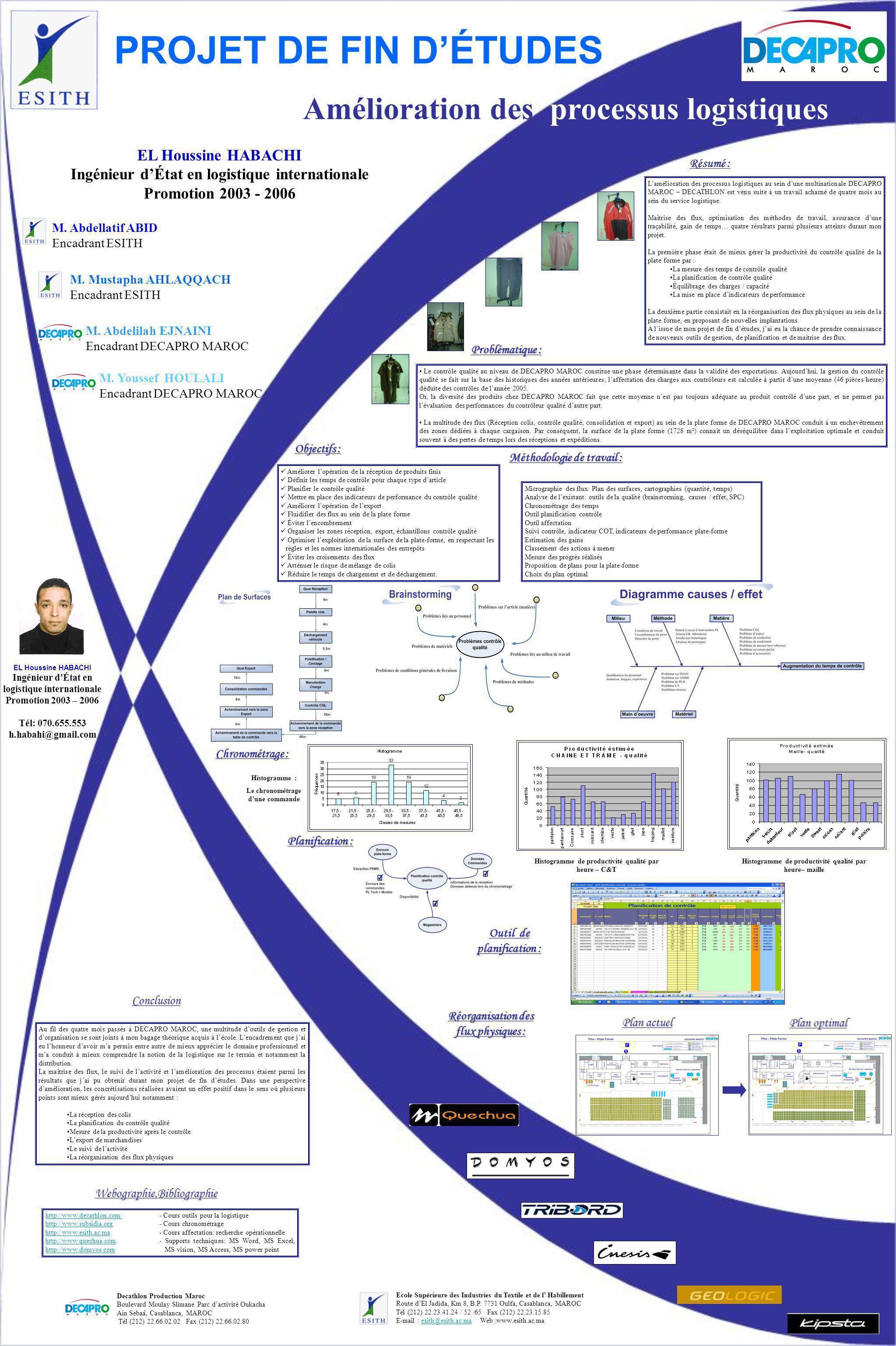 Amélioration des processus logistiques PROJET DE FIN DÉTUDES EL Houssine HABACHI Ingénieur dÉtat en logistique internationale Promotion 2003 - 2006 M.
