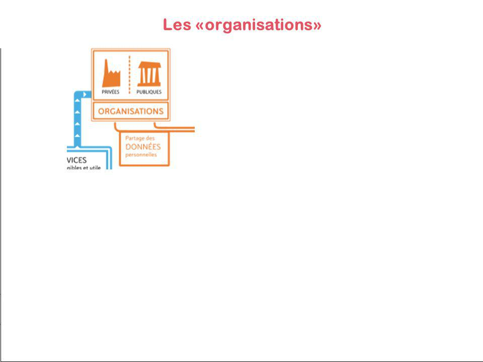 Les «organisations»
