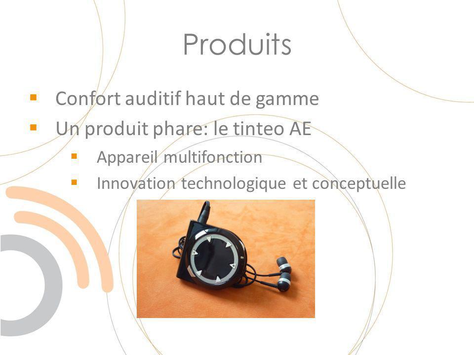 Produits Confort auditif haut de gamme Un produit phare: le tinteo AE Appareil multifonction Innovation technologique et conceptuelle