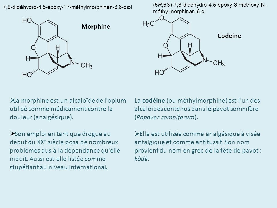 Ibuprofène 2-[4-(2-méthylpropyl)phényl]propanoique Ampicilline oxo-4-thia-1-azabicyclo[3.2.0]heptane-2- carboxylique Le Ibuprofène est utilisé pour soulager les symptômes de l arthrite, de la dysménorrhée primaire, de la pyrexie ; et comme analgésique, spécialement en cas d inflammation.