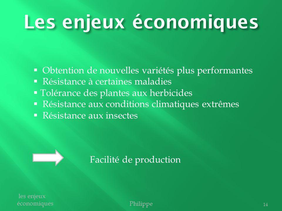 les enjeux économiquesPhilippe 14 Obtention de nouvelles variétés plus performantes Résistance à certaines maladies Tolérance des plantes aux herbicid