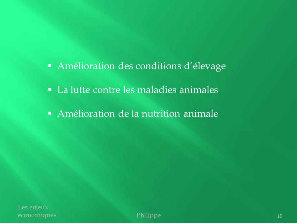 15 Amélioration des conditions délevage La lutte contre les maladies animales Amélioration de la nutrition animale Les enjeux économiquesPhilippe