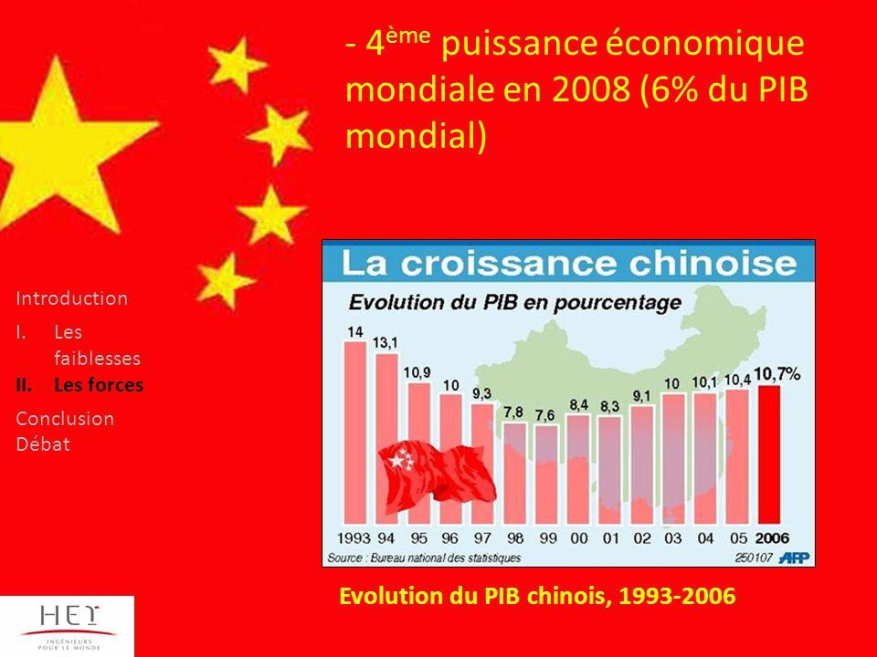 Introduction I.Les faiblesses II.Les forces Conclusion Débat - 4 ème puissance économique mondiale en 2008 (6% du PIB mondial) Evolution du PIB chinois, 1993-2006