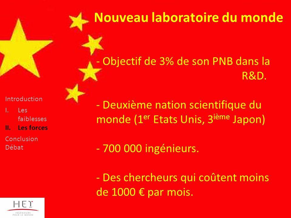 - Objectif de 3% de son PNB dans la R&D.