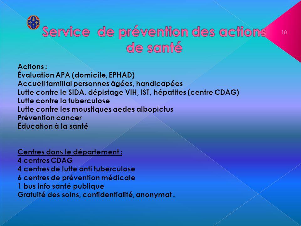 Actions : Évaluation APA (domicile, EPHAD) Accueil familial personnes âgées, handicapées Lutte contre le SIDA, dépistage VIH, IST, hépatites (centre C