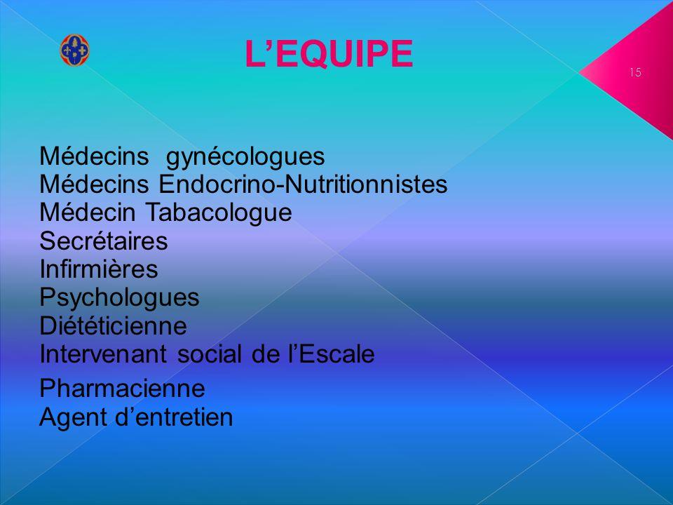 LEQUIPE Médecins gynécologues Médecins Endocrino-Nutritionnistes Médecin Tabacologue Secrétaires Infirmières Psychologues Diététicienne Intervenant so