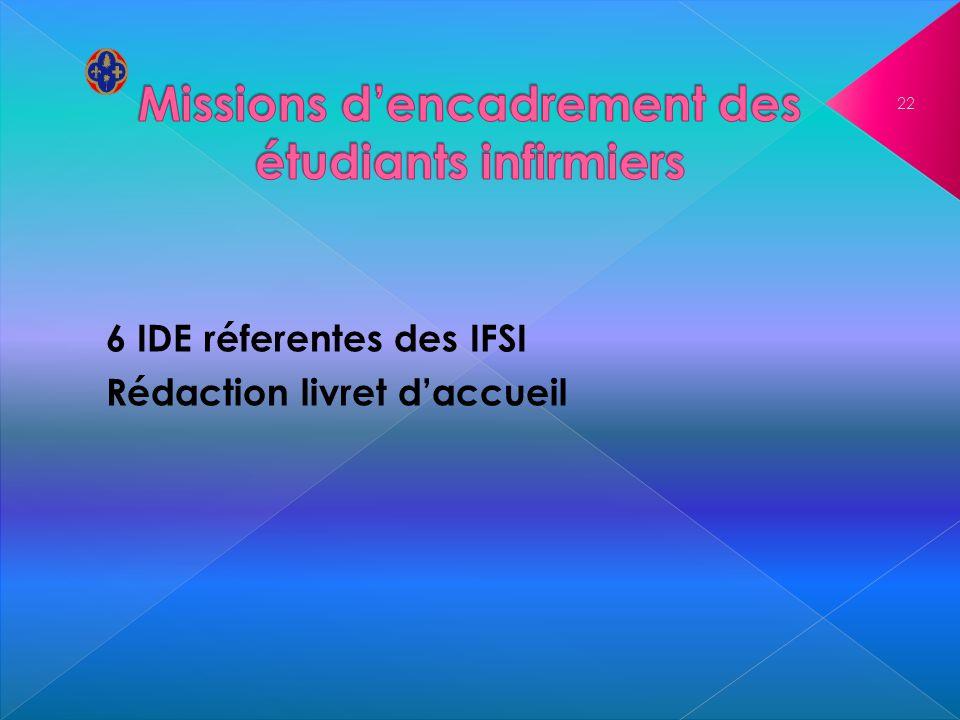 6 IDE réferentes des IFSI Rédaction livret daccueil 22