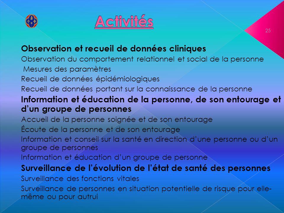 Observation et recueil de données cliniques Observation du comportement relationnel et social de la personne Mesures des paramètres Recueil de données