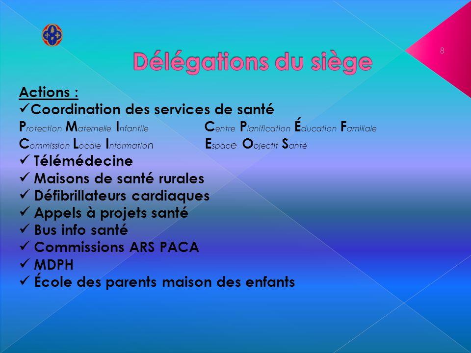 Actions : Coordination des services de santé P rotection M aternelle I nfantile C entre P lanification É ducation F amiliale C ommission L ocale I nfo