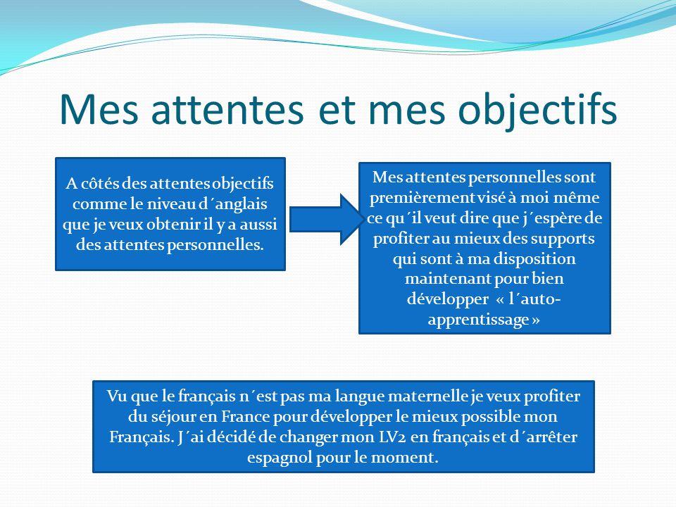 Des Liens Ma Future Appliquer dans des autres domaines Bulletin: « Autres modes de fonctionnement » Différents méthode de mémorisation