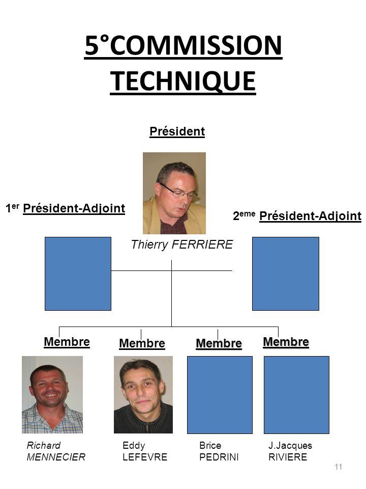 5°COMMISSION TECHNIQUE 11 Président 1 er Président-Adjoint 2 eme Président-Adjoint Membre Membre Thierry FERRIERE Richard MENNECIER Eddy LEFEVRE Brice