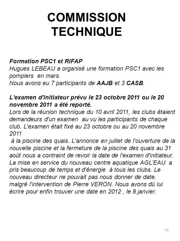 14 COMMISSION TECHNIQUE Formation PSC1 et RIFAP Hugues LEBEAU a organisé une formation PSC1 avec les pompiers en mars. Nous avons eu 7 participants de