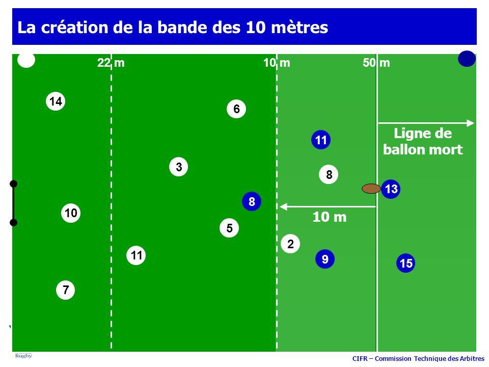 CIFR – Commission Technique des Arbitres 10 14 11 3 10 m22 m 7 La création de la bande des 10 mètres 10 m Ligne de ballon mort 6 8 5 50 m 11 9 8 2 15