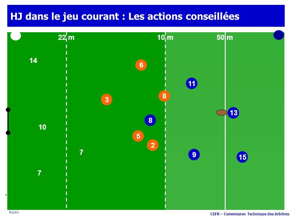 CIFR – Commission Technique des Arbitres 11 9 3 6 8 15 50 m10 m22 m 13 HJ dans le jeu courant : Les actions conseillées 10 14 7 5 2 8 7