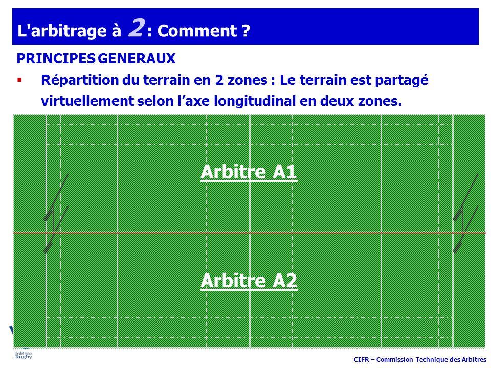 CIFR – Commission Technique des Arbitres L'arbitrage à 2 : Comment ? PRINCIPES GENERAUX Répartition du terrain en 2 zones : Le terrain est partagé vir