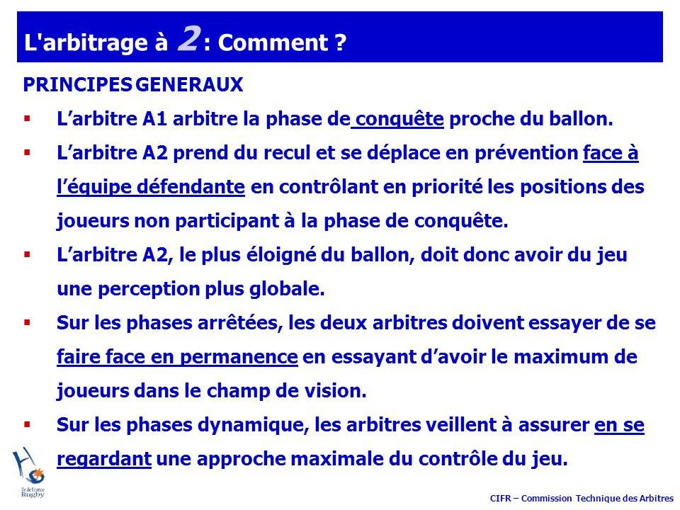 CIFR – Commission Technique des Arbitres L'arbitrage à 2 : Comment ? PRINCIPES GENERAUX Larbitre A1 arbitre la phase de conquête proche du ballon. Lar