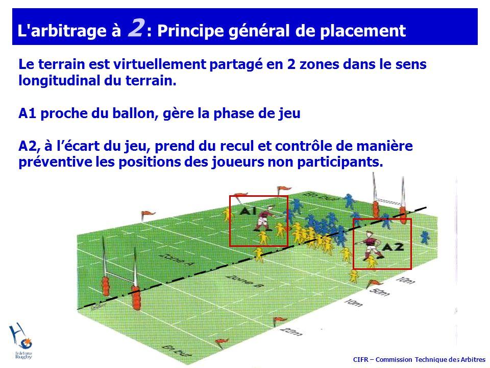 CIFR – Commission Technique des Arbitres L'arbitrage à 2 : Principe général de placement Le terrain est virtuellement partagé en 2 zones dans le sens
