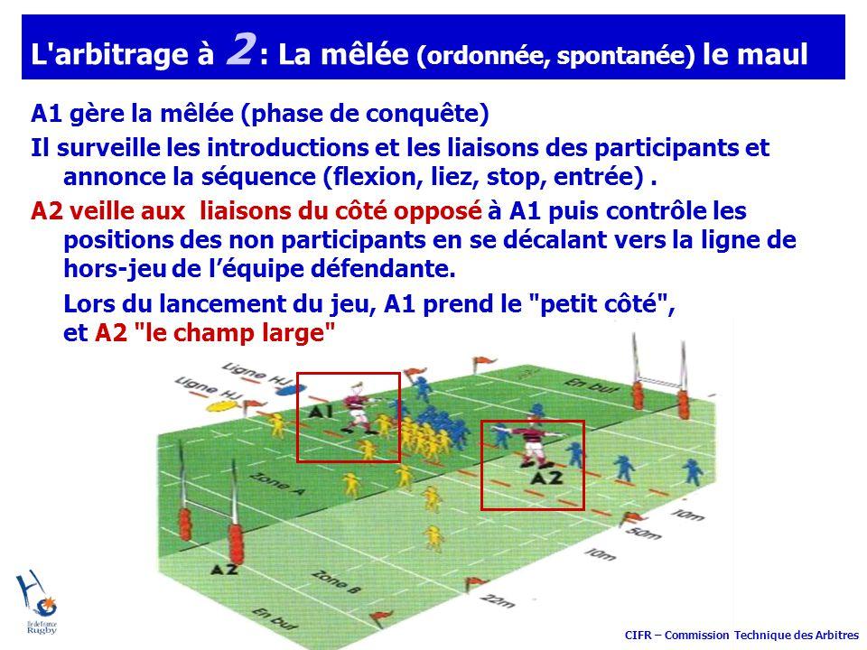 CIFR – Commission Technique des Arbitres L'arbitrage à 2 : La mêlée (ordonnée, spontanée) le maul A1 gère la mêlée (phase de conquête) Il surveille le