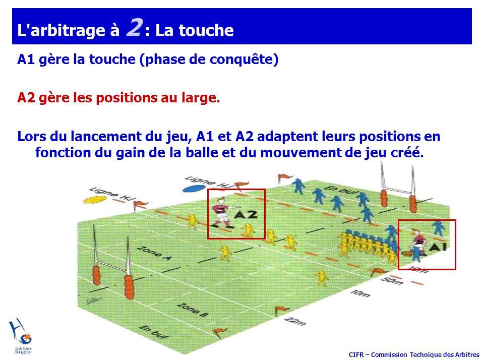 CIFR – Commission Technique des Arbitres L'arbitrage à 2 : La touche A1 gère la touche (phase de conquête) A2 gère les positions au large. Lors du lan