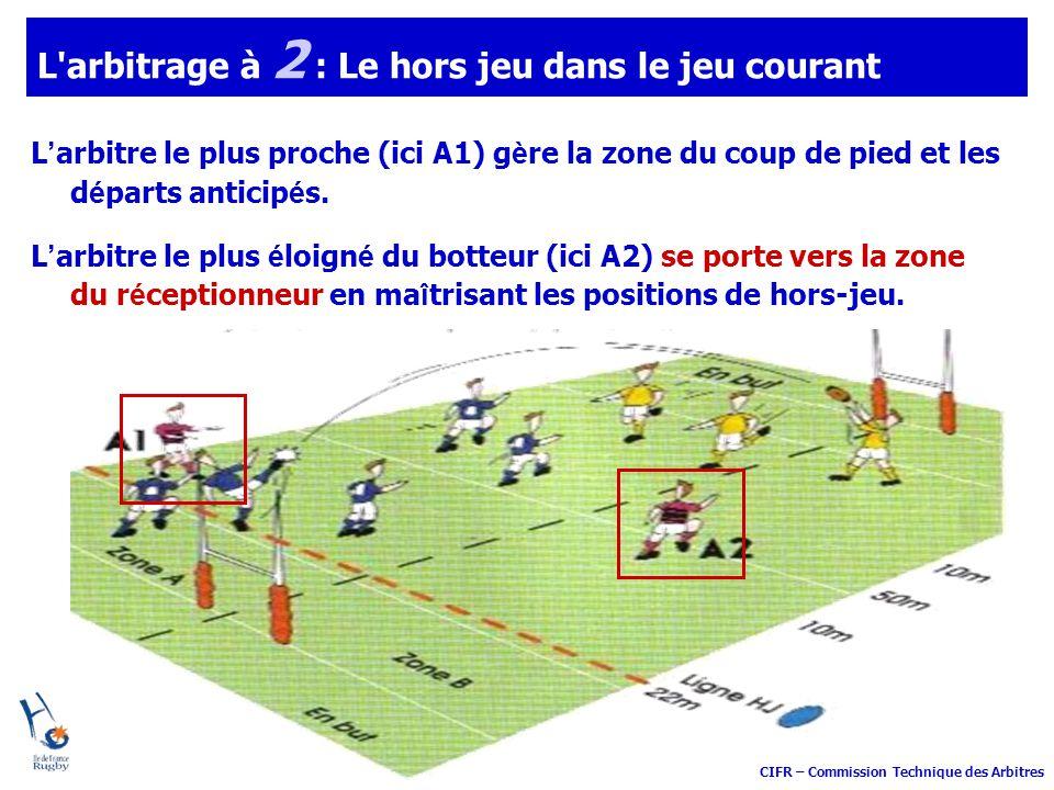 CIFR – Commission Technique des Arbitres L'arbitrage à 2 : Le hors jeu dans le jeu courant L arbitre le plus proche (ici A1) g è re la zone du coup de