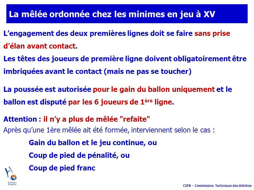 CIFR – Commission Technique des Arbitres 10 14 11 3 10 m22 m 7 La création de la bande des 10 mètres 10 m Ligne de ballon mort 6 8 5 50 m 11 9 8 2 15 13