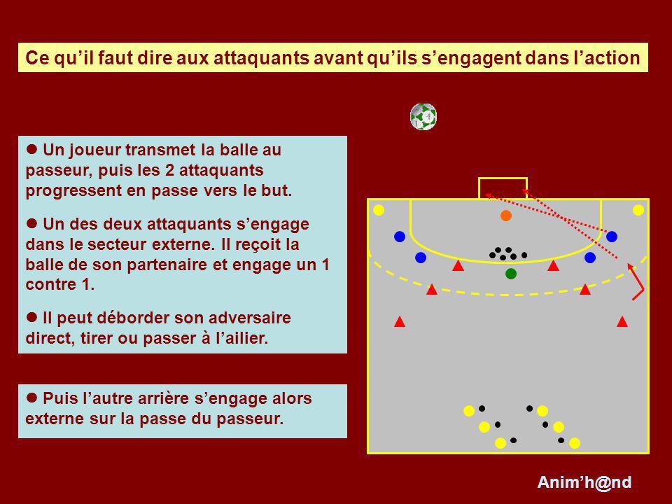 Un joueur transmet la balle au passeur, puis les 2 attaquants progressent en passe vers le but.