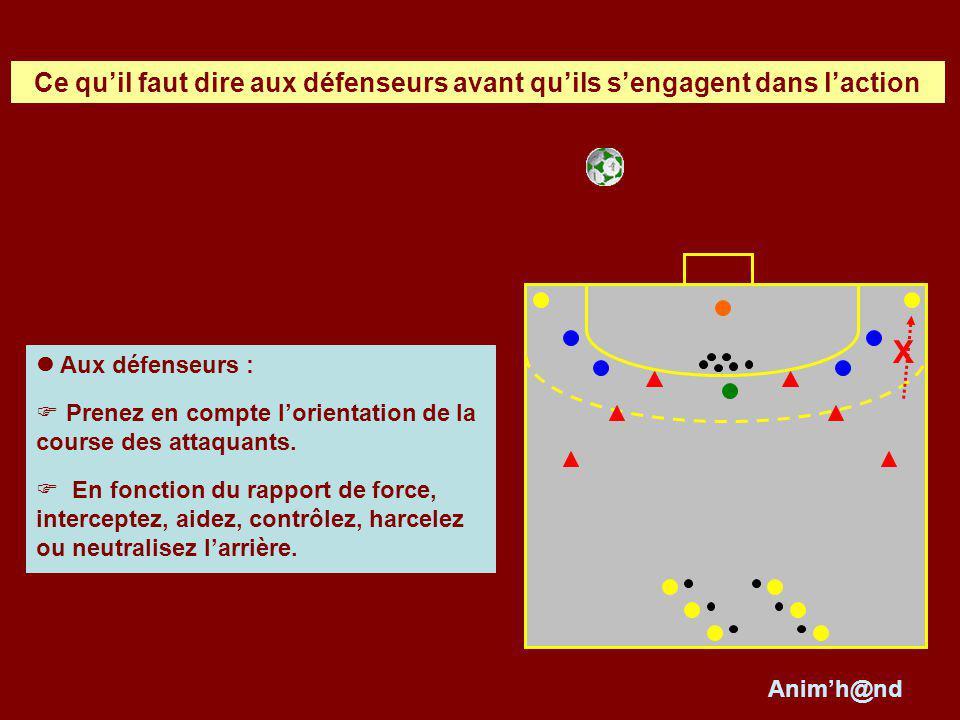 Un joueur transmet la balle au passeur, puis les 2 attaquants progressent en passe vers le but. Un des deux attaquants sengage dans le secteur externe