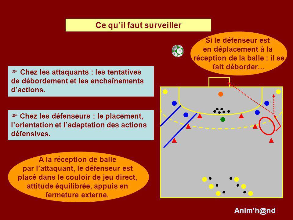 Aux défenseurs : Prenez en compte lorientation de la course des attaquants. En fonction du rapport de force, interceptez, aidez, contrôlez, harcelez o