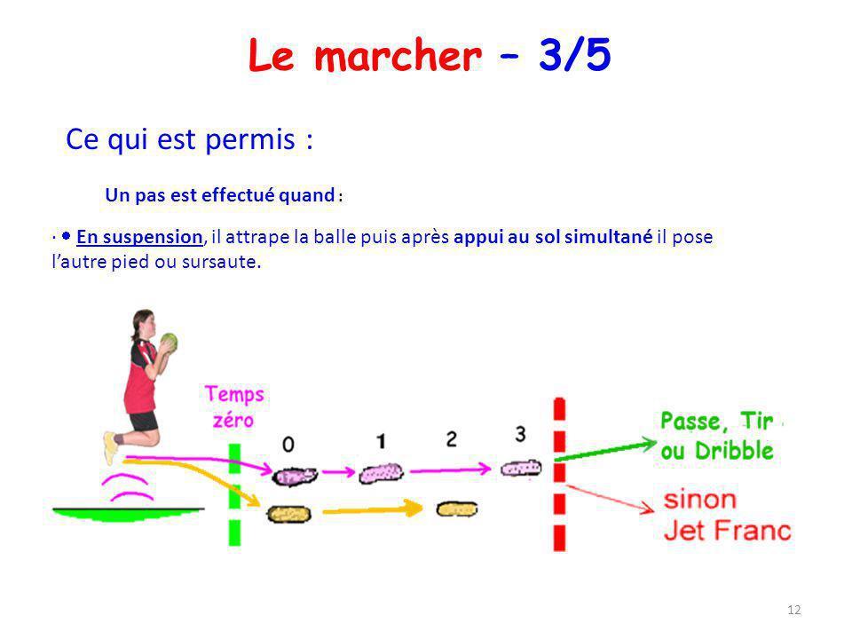 Le marcher – 3/5 Ce qui est permis : Un pas est effectué quand : · En suspension, il attrape la balle puis après appui au sol simultané il pose lautre