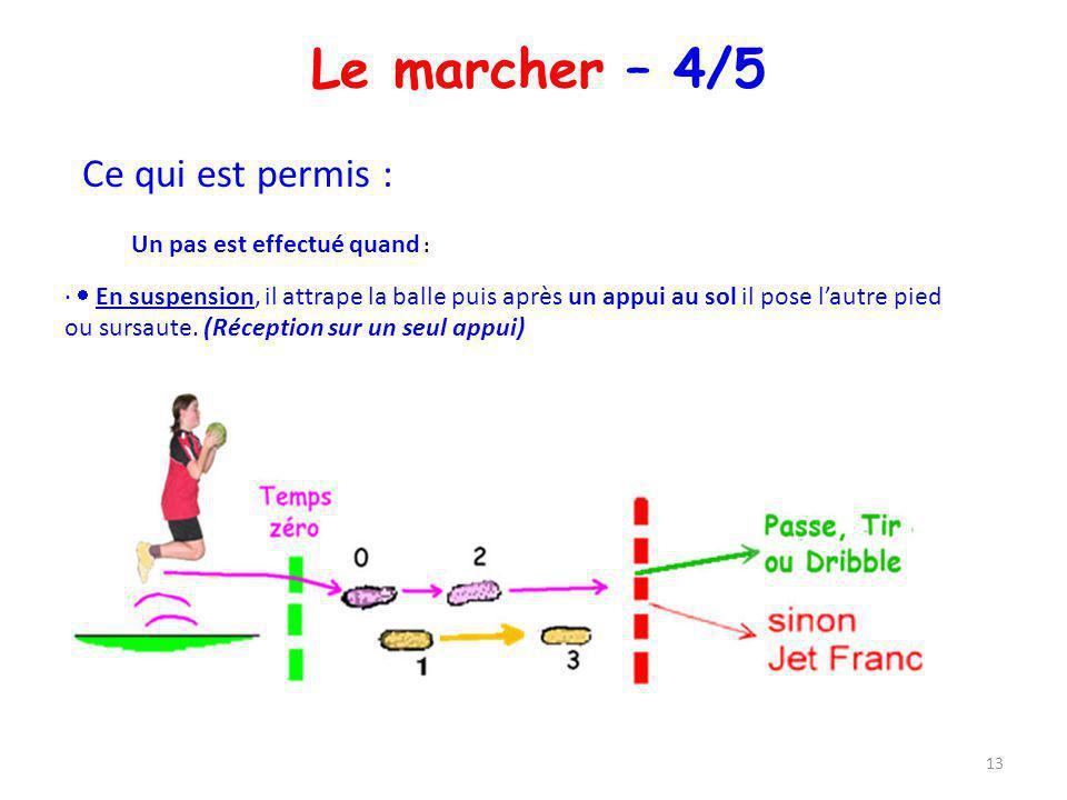 Le marcher – 4/5 Ce qui est permis : Un pas est effectué quand : · En suspension, il attrape la balle puis après un appui au sol il pose lautre pied o