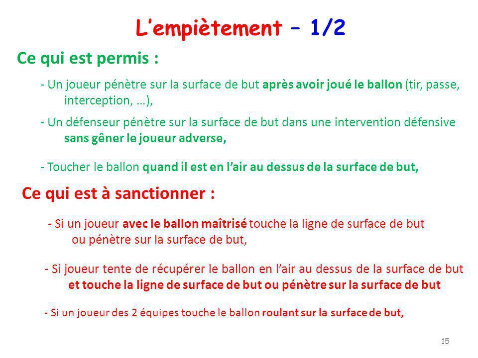 15 Lempiètement – 1/2 Ce qui est permis : - Si un joueur des 2 équipes touche le ballon roulant sur la surface de but, - Un joueur pénètre sur la surf