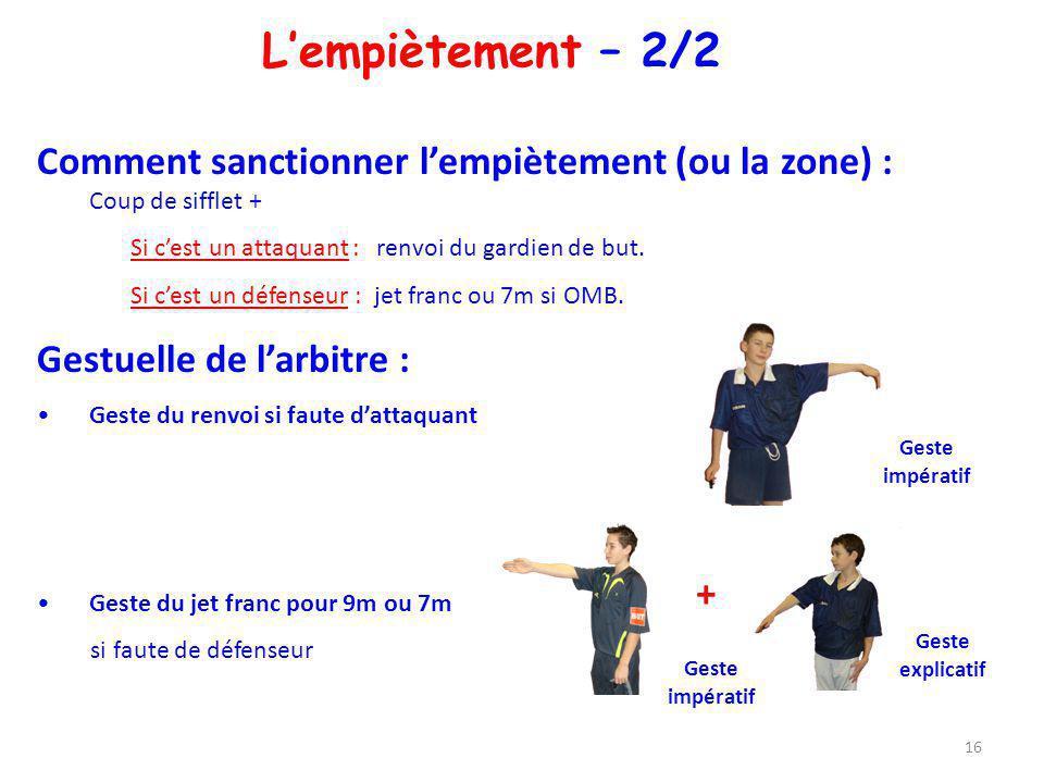 Lempiètement – 2/2 Comment sanctionner lempiètement (ou la zone) : Coup de sifflet + Si cest un attaquant : renvoi du gardien de but. Si cest un défen