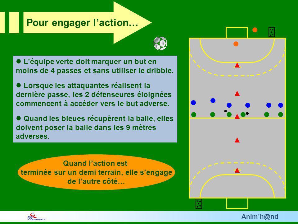 Animh@nd Léquipe verte doit marquer un but en moins de 4 passes et sans utiliser le dribble. Lorsque les attaquantes réalisent la dernière passe, les