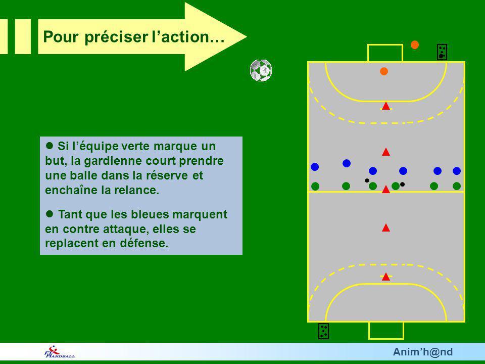 Animh@nd Si léquipe verte marque un but, la gardienne court prendre une balle dans la réserve et enchaîne la relance.